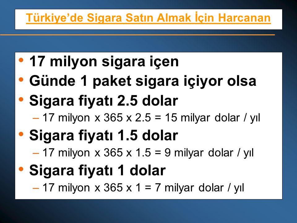 Türkiye'deki kayıplar (Akciğer kanseri için sağlık harcaması) • HÜ Hastanesi 1999-2002 yılları • Akciğer kanseri – tıbbi harcamalar • Tanı için: 1.5 m