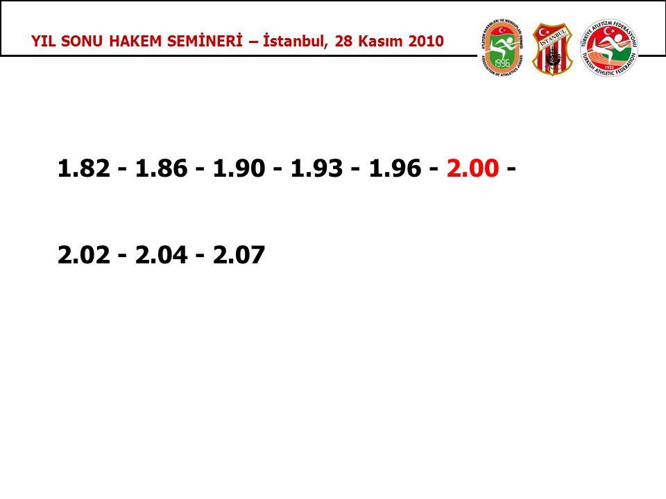 YIL SONU HAKEM SEMİNERİ – İstanbul, 28 Kasım 2010 1.82 - 1.86 - 1.90 - 1.93 - 1.96 - 2.00 - 2.02 - 2.04 - 2.07