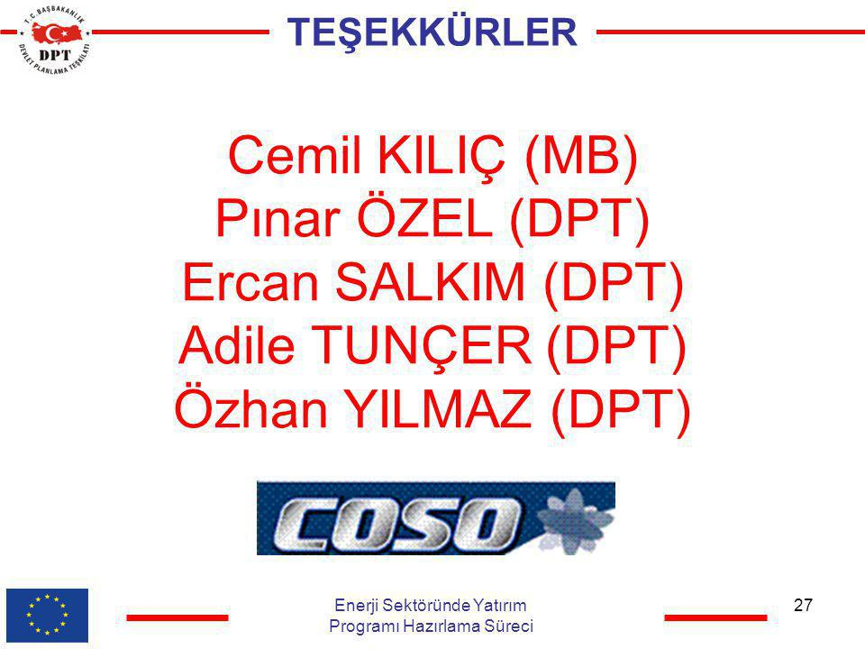 TEŞEKKÜRLER Cemil KILIÇ (MB) Pınar ÖZEL (DPT) Ercan SALKIM (DPT) Adile TUNÇER (DPT) Özhan YILMAZ (DPT) 27 Enerji Sektöründe Yatırım Programı Hazırlama