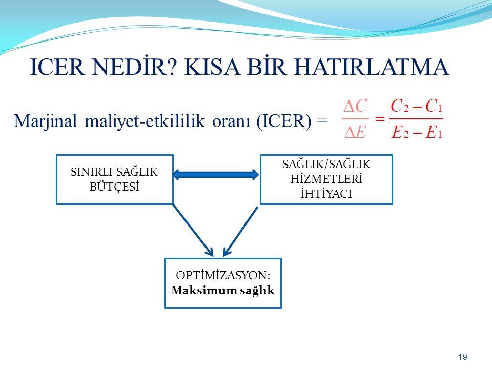 Marjinal maliyet-etkililik oranı (ICER) = ICER NEDİR.