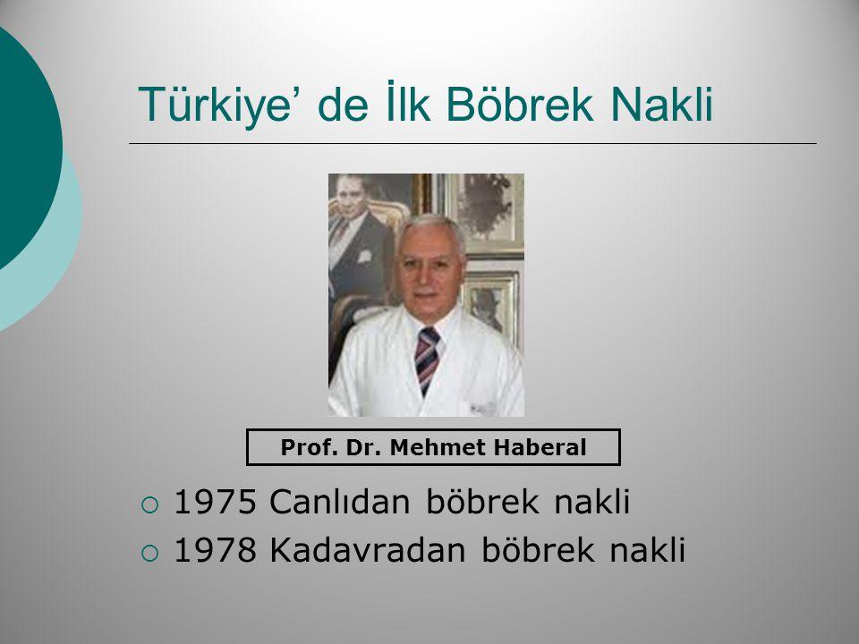  1975 Canlıdan böbrek nakli  1978 Kadavradan böbrek nakli Türkiye' de İlk Böbrek Nakli Prof. Dr. Mehmet Haberal