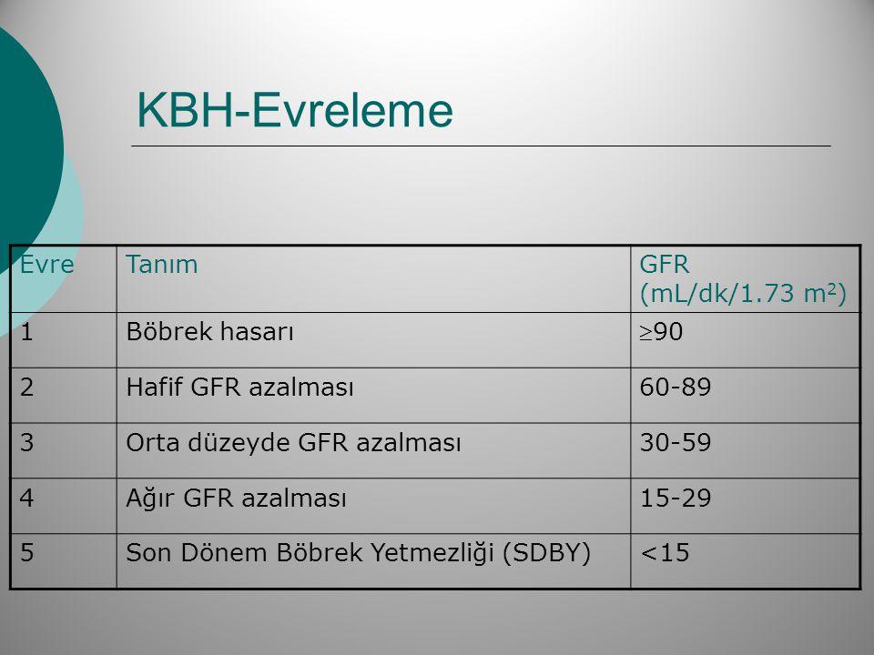 KBH-Evreleme EvreTanımGFR (mL/dk/1.73 m 2 ) 1Böbrek hasarı 90 2Hafif GFR azalması60-89 3Orta düzeyde GFR azalması30-59 4Ağır GFR azalması15-29 5Son D