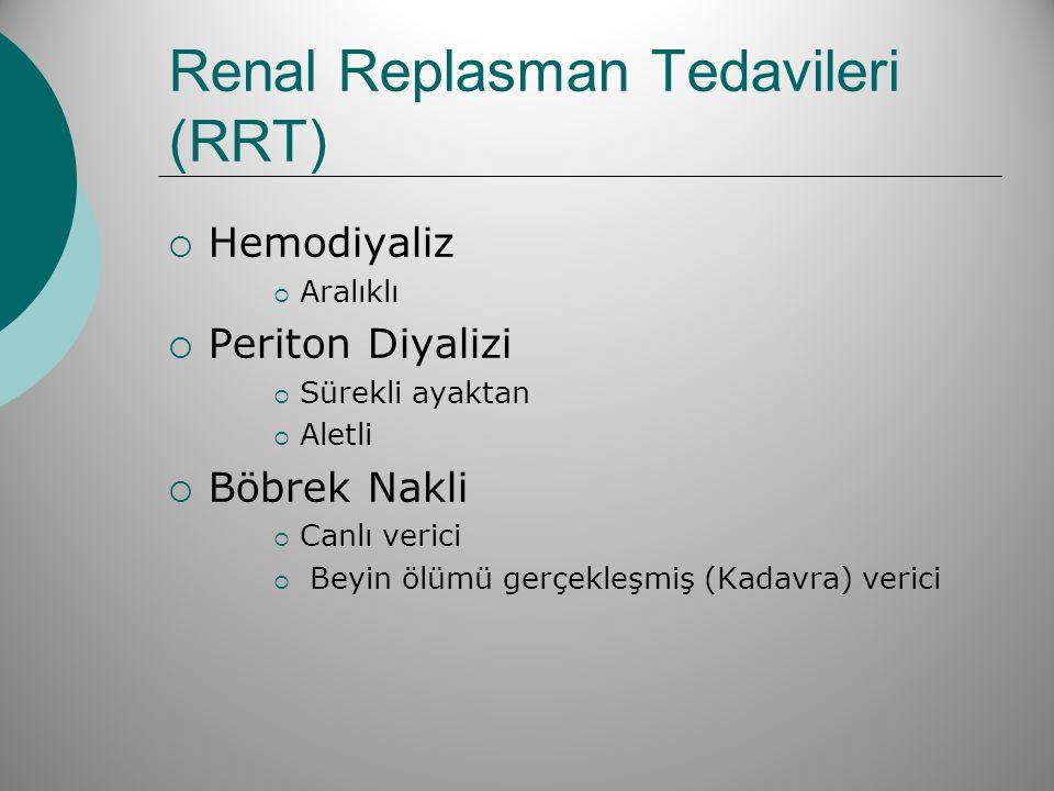 Renal Replasman Tedavileri (RRT)  Hemodiyaliz  Aralıklı  Periton Diyalizi  Sürekli ayaktan  Aletli  Böbrek Nakli  Canlı verici  Beyin ölümü ge