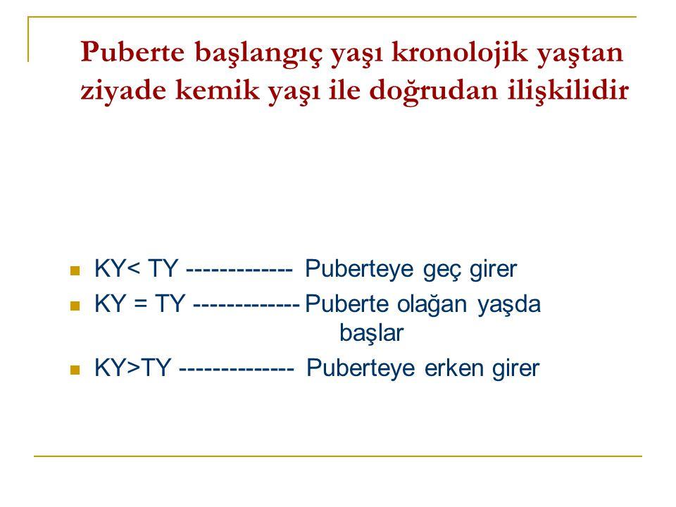 Puberte başlangıç yaşı kronolojik yaştan ziyade kemik yaşı ile doğrudan ilişkilidir  KY< TY ------------- Puberteye geç girer  KY = TY -------------