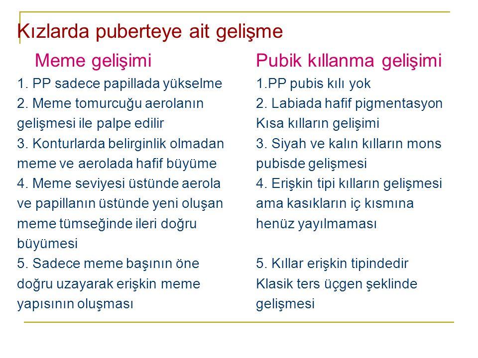 Kızlarda puberteye ait gelişme Meme gelişimiPubik kıllanma gelişimi 1. PP sadece papillada yükselme1.PP pubis kılı yok 2. Meme tomurcuğu aerolanın2. L