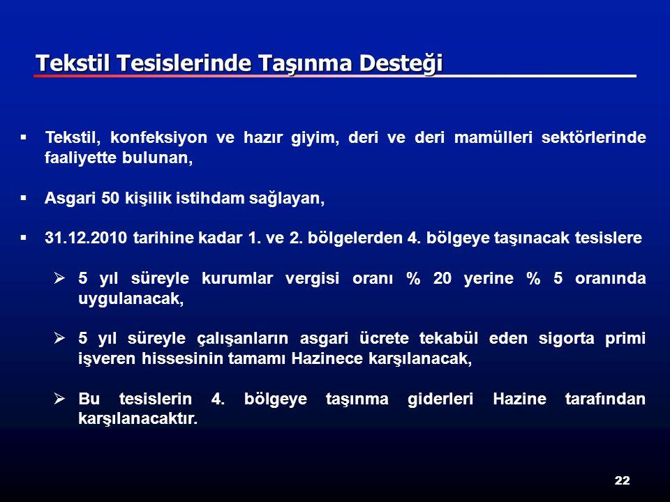 22  Tekstil, konfeksiyon ve hazır giyim, deri ve deri mamülleri sektörlerinde faaliyette bulunan,  Asgari 50 kişilik istihdam sağlayan,  31.12.2010 tarihine kadar 1.