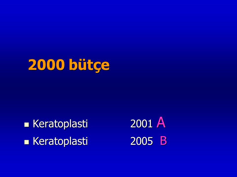 2000 bütçe  Keratoplasti 2001 A  Keratoplasti 2005 B