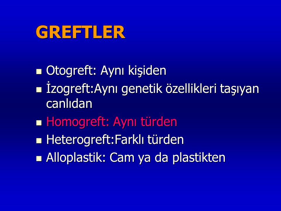 GREFTLER  Otogreft: Aynı kişiden  İzogreft:Aynı genetik özellikleri taşıyan canlıdan  Homogreft: Aynı türden  Heterogreft:Farklı türden  Alloplas