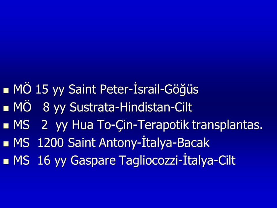  MÖ 15 yy Saint Peter-İsrail-Göğüs  MÖ 8 yy Sustrata-Hindistan-Cilt  MS 2 yy Hua To-Çin-Terapotik transplantas.  MS 1200 Saint Antony-İtalya-Bacak