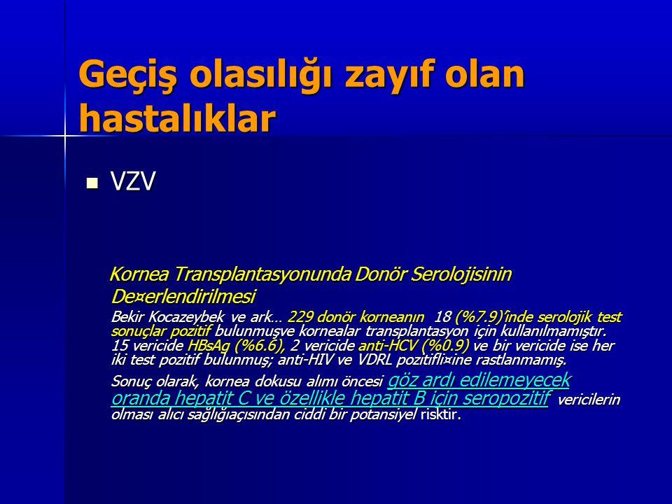 Geçiş olasılığı zayıf olan hastalıklar  VZV Kornea Transplantasyonunda Donör Serolojisinin Kornea Transplantasyonunda Donör SerolojisininDe¤erlendiri