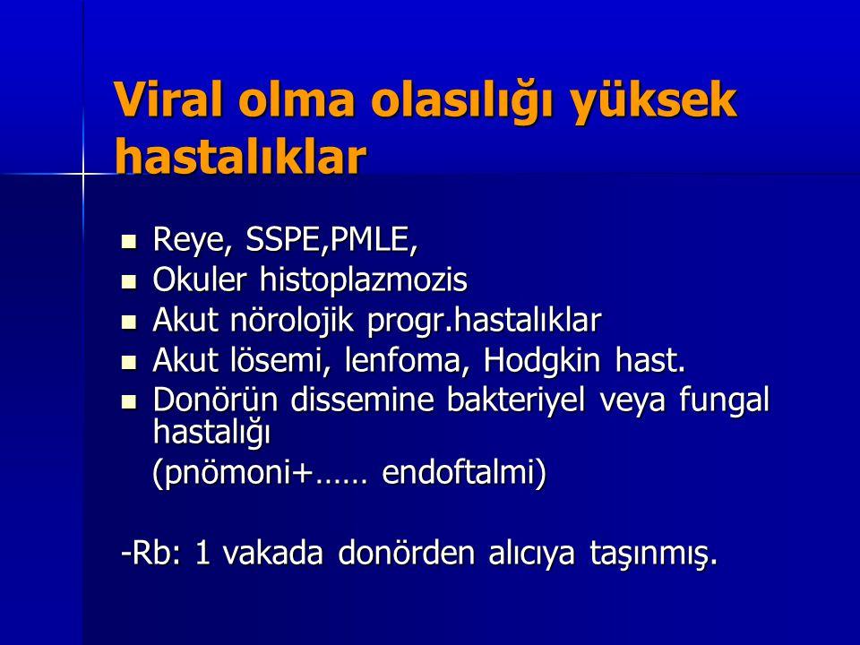 Viral olma olasılığı yüksek hastalıklar  Reye, SSPE,PMLE,  Okuler histoplazmozis  Akut nörolojik progr.hastalıklar  Akut lösemi, lenfoma, Hodgkin