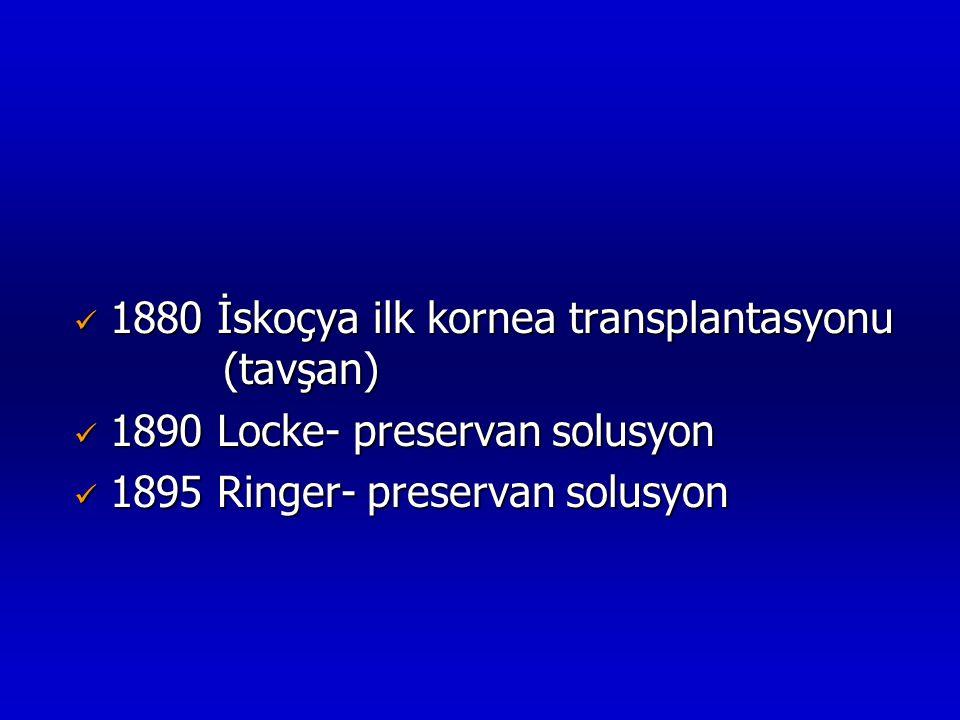  1880 İskoçya ilk kornea transplantasyonu (tavşan)  1890 Locke- preservan solusyon  1895 Ringer- preservan solusyon