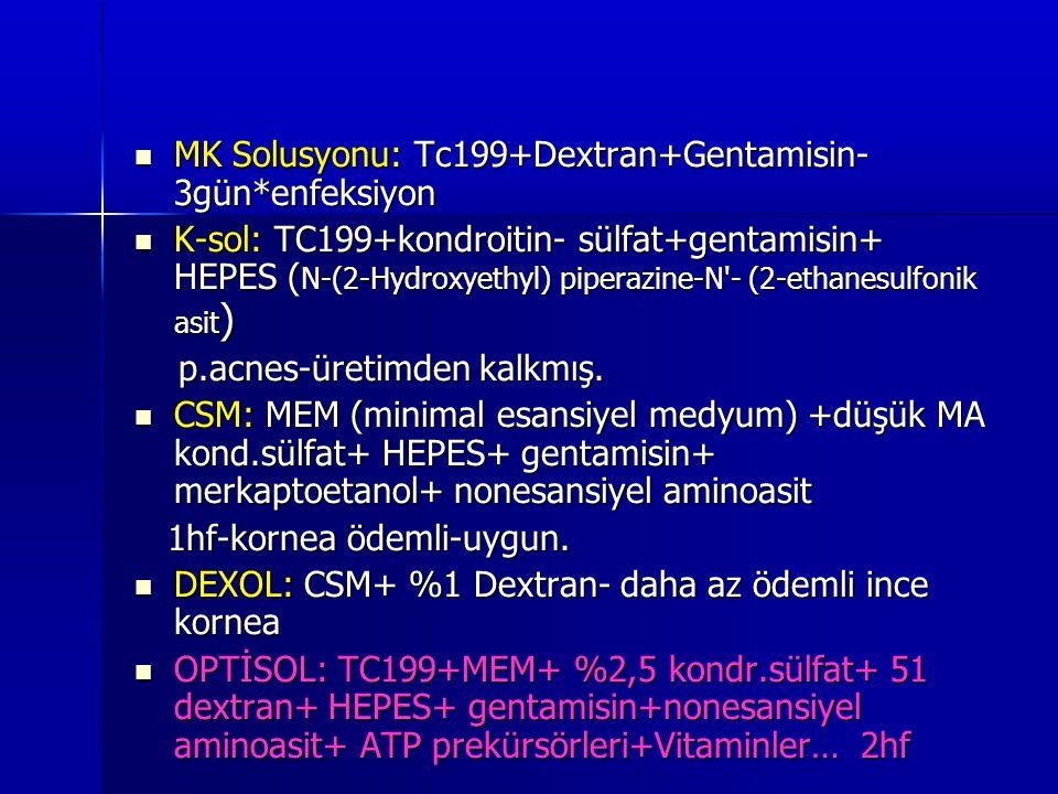  MK Solusyonu: Tc199+Dextran+Gentamisin- 3gün*enfeksiyon  K-sol: TC199+kondroitin- sülfat+gentamisin+ HEPES ( N-(2-Hydroxyethyl) piperazine-N'- (2-e