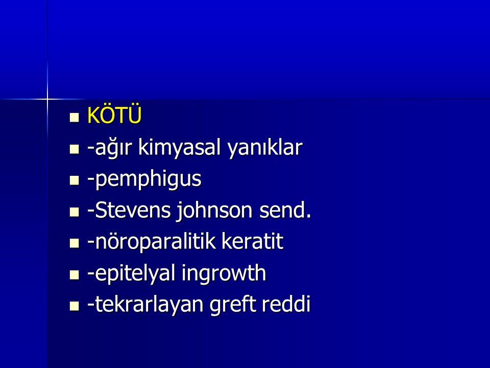  KÖTÜ  -ağır kimyasal yanıklar  -pemphigus  -Stevens johnson send.  -nöroparalitik keratit  -epitelyal ingrowth  -tekrarlayan greft reddi