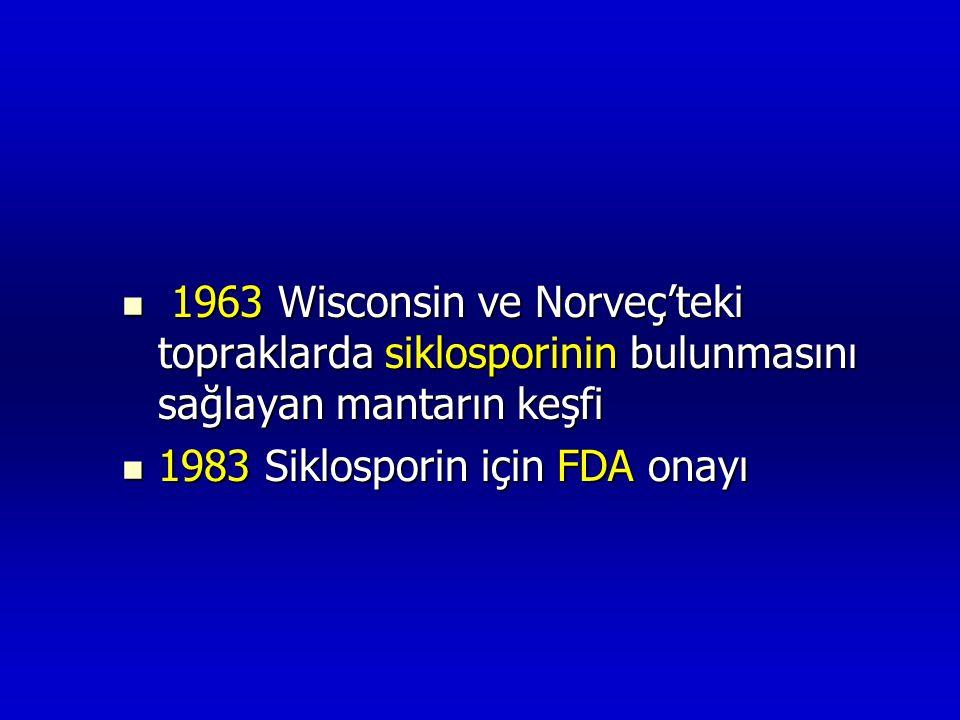  1963 Wisconsin ve Norveç'teki topraklarda siklosporinin bulunmasını sağlayan mantarın keşfi  1983 Siklosporin için FDA onayı