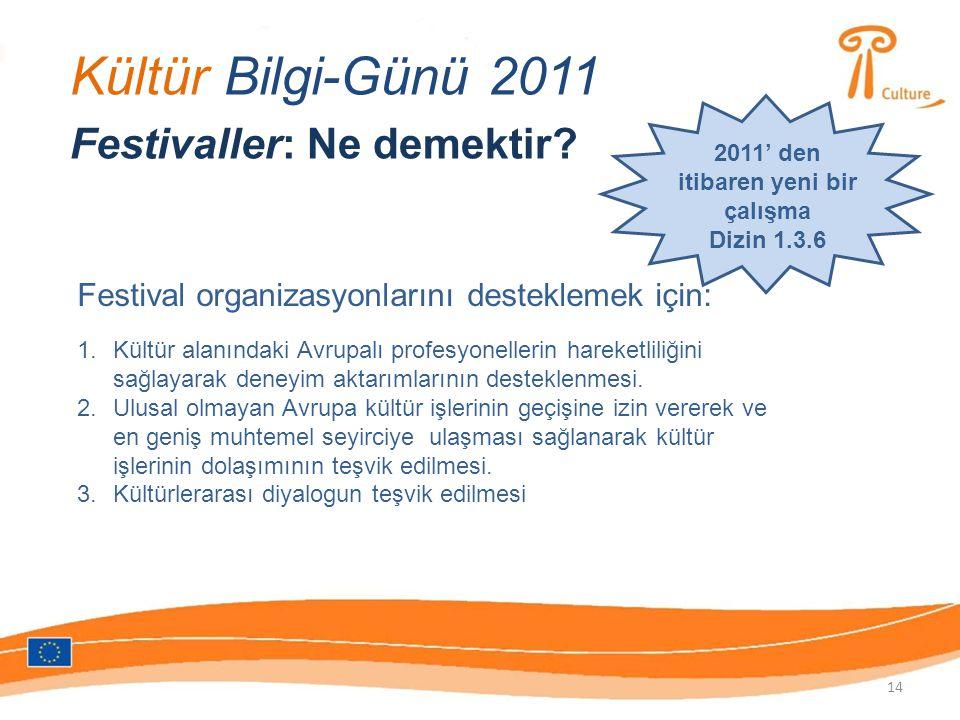 Kültür Bilgi-Günü 2011 Festivaller: Ne demektir.