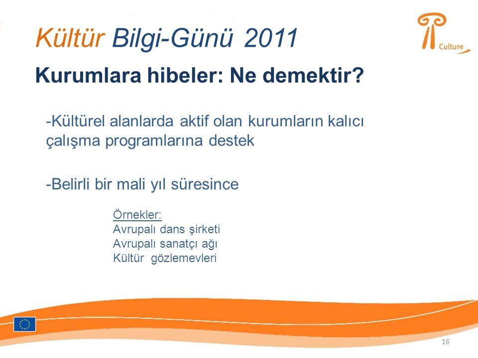 Kültür Bilgi-Günü 2011 Kurumlara hibeler: Ne demektir.