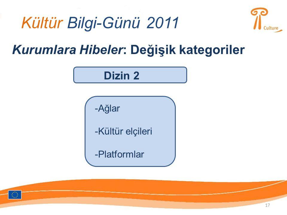 Kültür Bilgi-Günü 2011 Kurumlara Hibeler: Değişik kategoriler Dizin 2 -Ağlar -Kültür elçileri -Platformlar 17