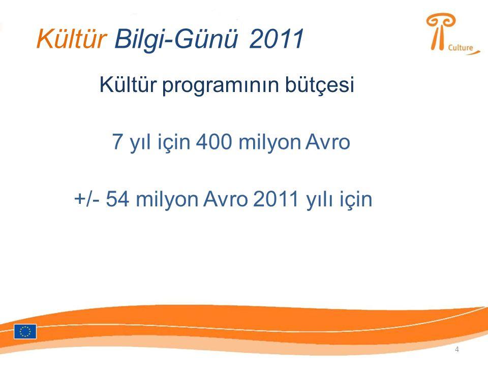 Kültür Bilgi-Günü 2011 Kültür programının bütçesi 7 yıl için 400 milyon Avro +/- 54 milyon Avro 2011 yılı için 4