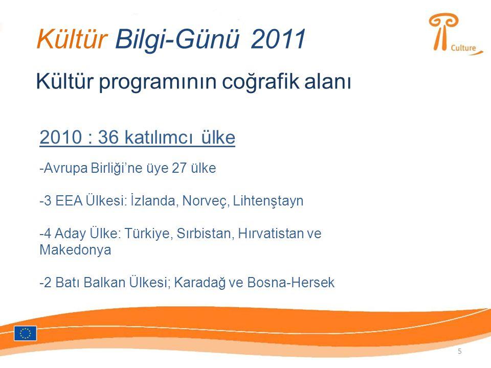 Kültür Bilgi-Günü 2011 Kültür programının coğrafik alanı 2010 : 36 katılımcı ülke -Avrupa Birliği'ne üye 27 ülke -3 EEA Ülkesi: İzlanda, Norveç, Lihtenştayn -4 Aday Ülke: Türkiye, Sırbistan, Hırvatistan ve Makedonya -2 Batı Balkan Ülkesi; Karadağ ve Bosna-Hersek 5