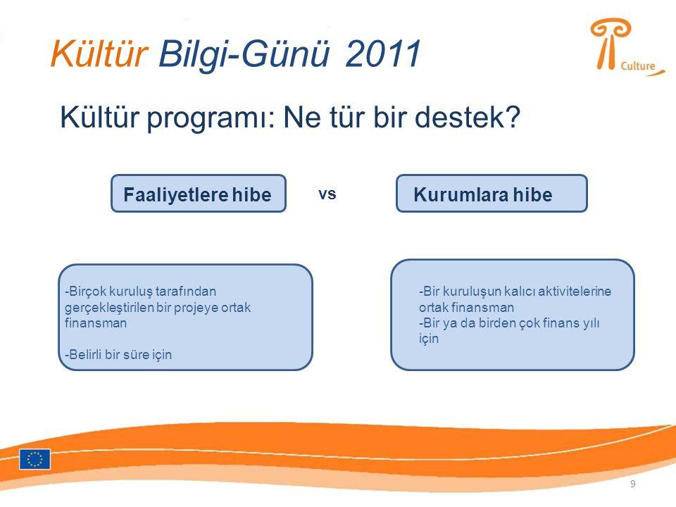 Kültür Bilgi-Günü 2011 Kültür Programına nasıl başvurulur.