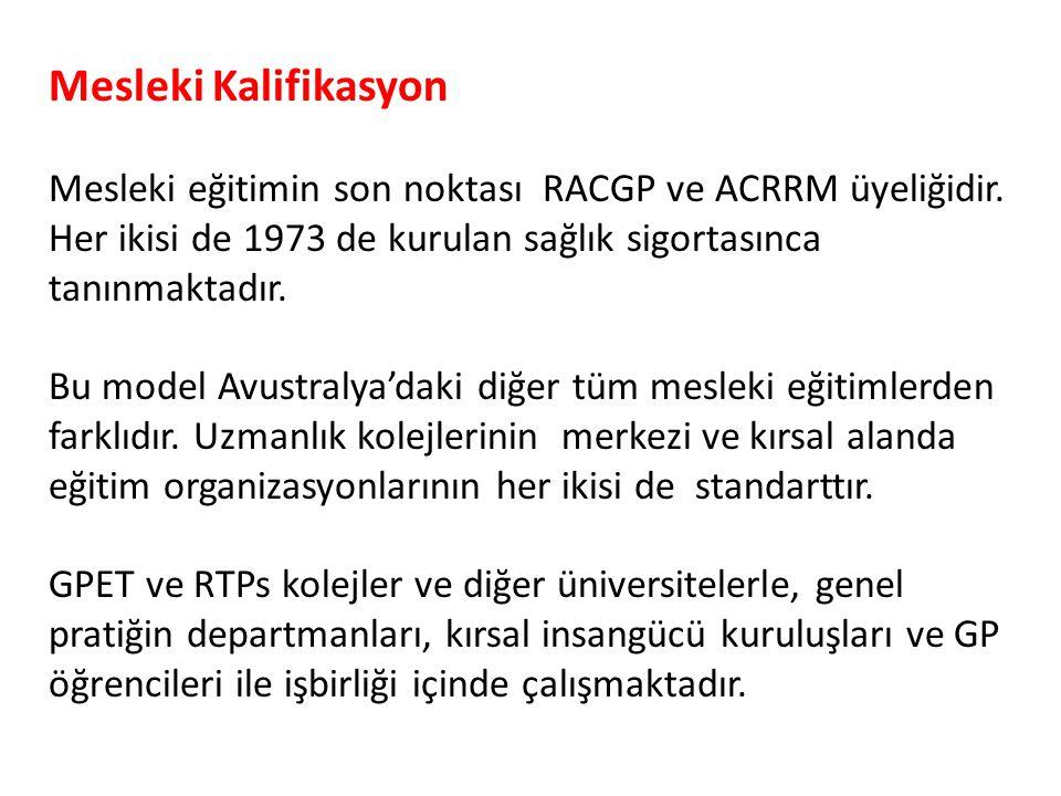 Mesleki Kalifikasyon Mesleki eğitimin son noktası RACGP ve ACRRM üyeliğidir. Her ikisi de 1973 de kurulan sağlık sigortasınca tanınmaktadır. Bu model