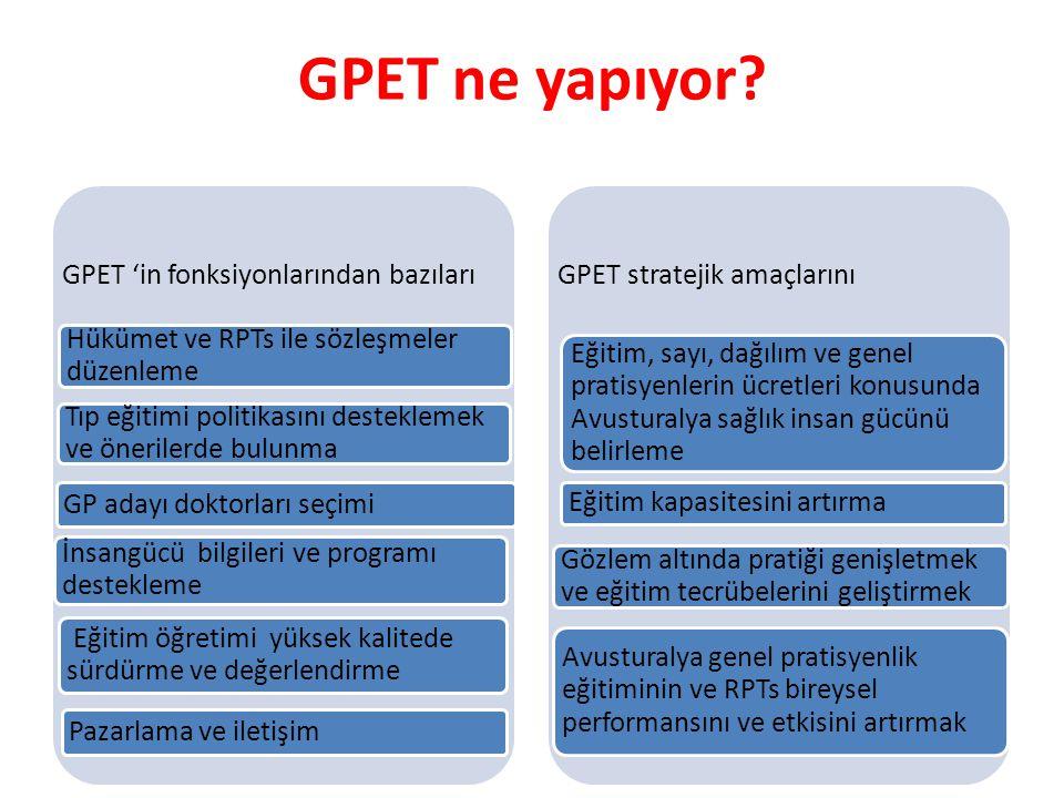 GPET ne yapıyor? GPET 'in fonksiyonlarından bazıları Hükümet ve RPTs ile sözleşmeler düzenleme Tıp eğitimi politikasını desteklemek ve önerilerde bulu