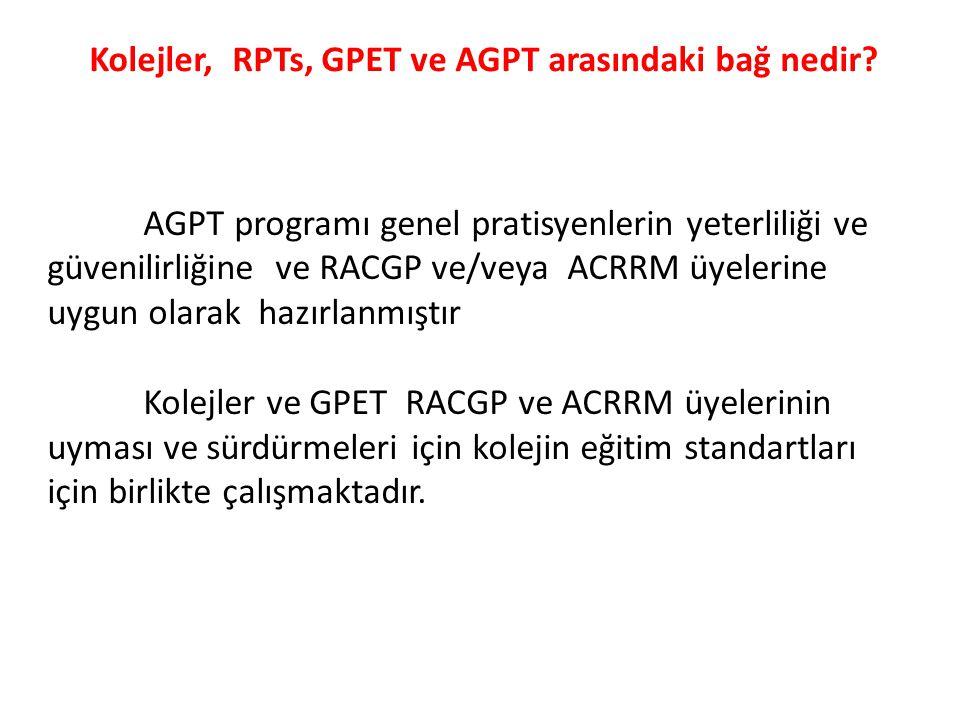 Kolejler, RPTs, GPET ve AGPT arasındaki bağ nedir? AGPT programı genel pratisyenlerin yeterliliği ve güvenilirliğine ve RACGP ve/veya ACRRM üyelerine