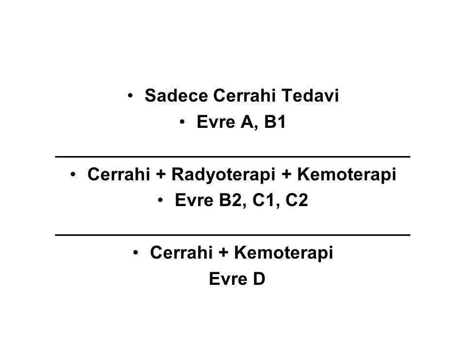•Sadece Cerrahi Tedavi •Evre A, B1 ___________________________________ •Cerrahi + Radyoterapi + Kemoterapi •Evre B2, C1, C2 __________________________