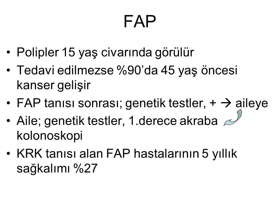 FAP •Polipler 15 yaş civarında görülür •Tedavi edilmezse %90'da 45 yaş öncesi kanser gelişir •FAP tanısı sonrası; genetik testler, +  aileye •Aile; g