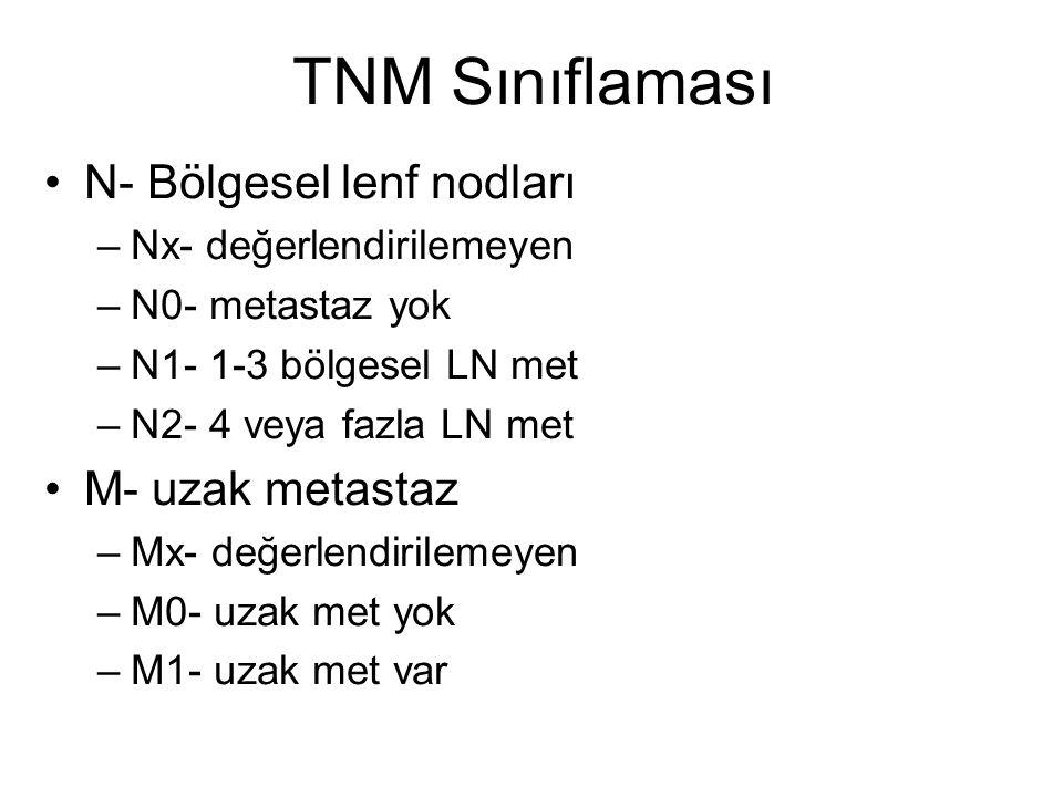 •N- Bölgesel lenf nodları –Nx- değerlendirilemeyen –N0- metastaz yok –N1- 1-3 bölgesel LN met –N2- 4 veya fazla LN met •M- uzak metastaz –Mx- değerlen