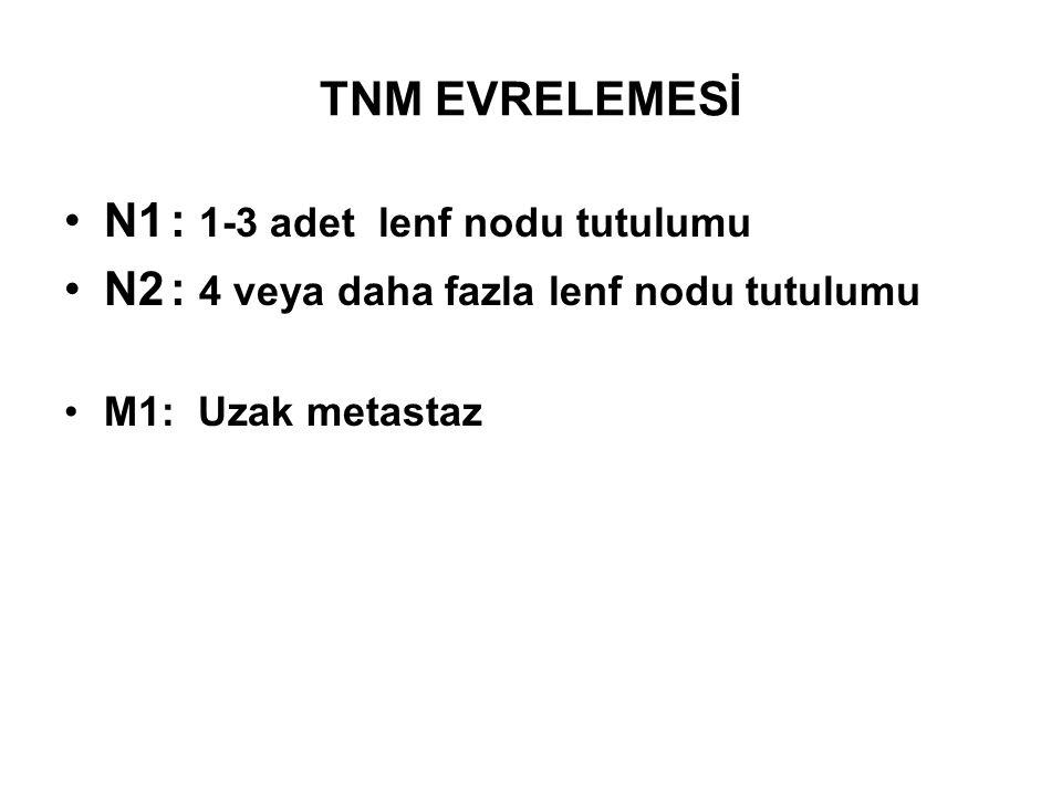 TNM EVRELEMESİ •N1: 1-3 adet lenf nodu tutulumu •N2: 4 veya daha fazla lenf nodu tutulumu •M1: Uzak metastaz