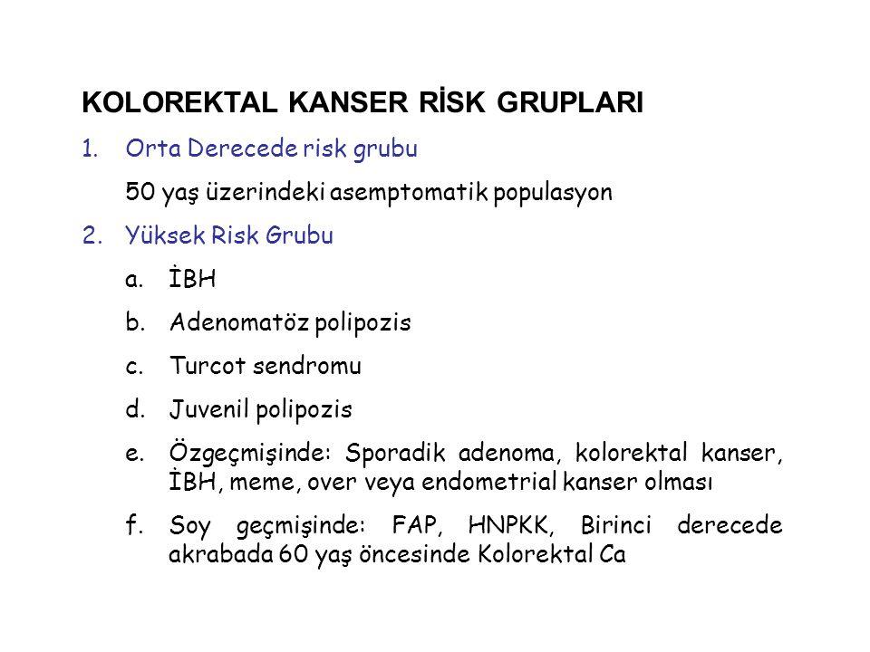 KOLOREKTAL KANSER RİSK GRUPLARI 1.Orta Derecede risk grubu 50 yaş üzerindeki asemptomatik populasyon 2.Yüksek Risk Grubu a.İBH b.Adenomatöz polipozis