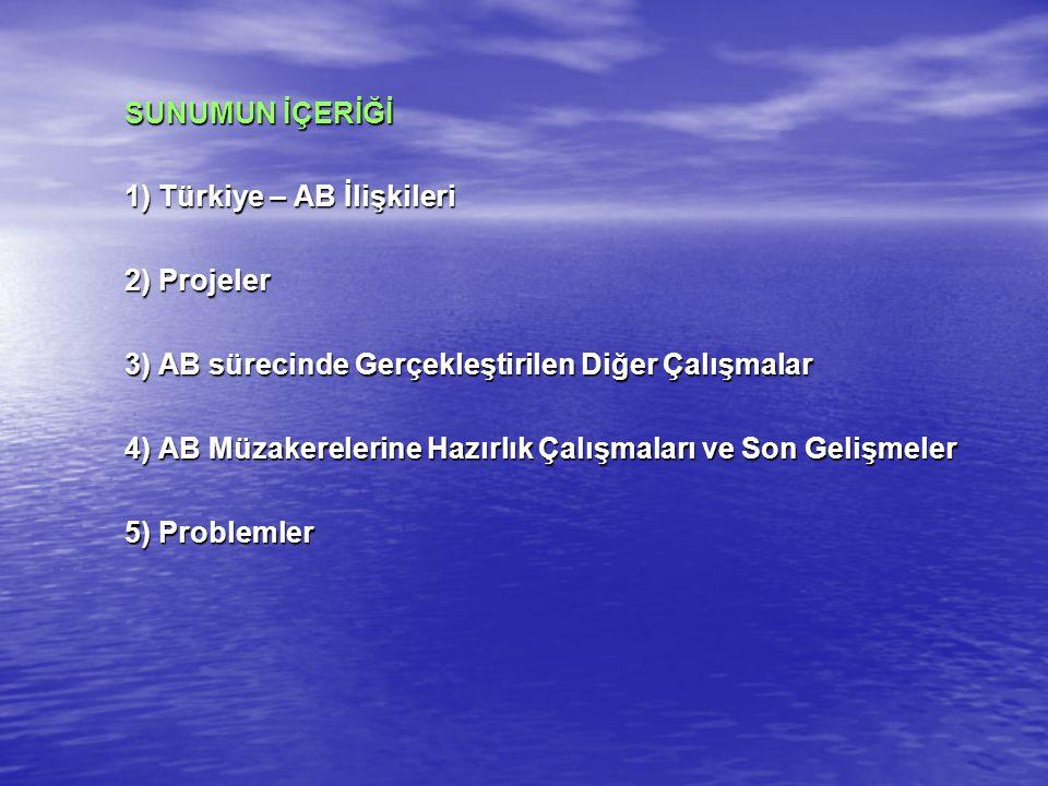 SUNUMUN İÇERİĞİ 1) Türkiye – AB İlişkileri 2) Projeler 3) AB sürecinde Gerçekleştirilen Diğer Çalışmalar 4) AB Müzakerelerine Hazırlık Çalışmaları ve Son Gelişmeler 5) Problemler