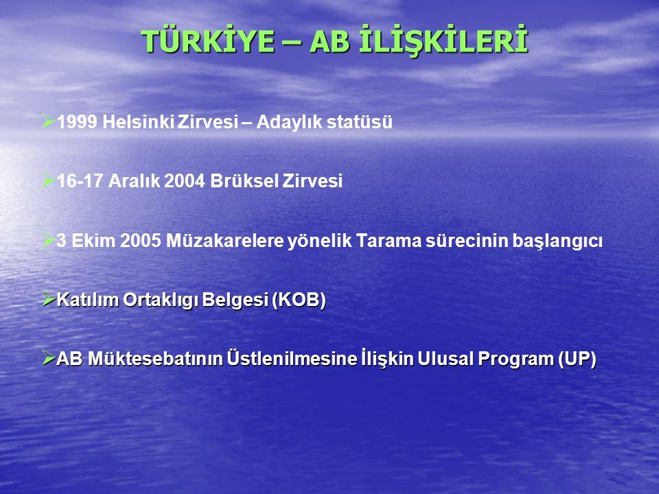 TÜRKİYE – AB İLİŞKİLERİ   1999 Helsinki Zirvesi – Adaylık statüsü   16-17 Aralık 2004 Brüksel Zirvesi   3 Ekim 2005 Müzakarelere yönelik Tarama sürecinin başlangıcı  Katılım Ortaklıgı Belgesi (KOB)  AB Müktesebatının Üstlenilmesine İlişkin Ulusal Program (UP)