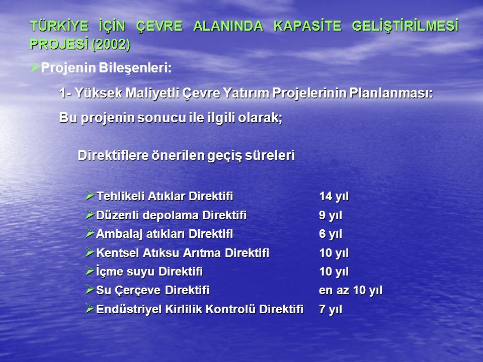 TÜRKİYE İÇİN ÇEVRE ALANINDA KAPASİTE GELİŞTİRİLMESİ PROJESİ (2002)   Projenin Bileşenleri: 1- Yüksek Maliyetli Çevre Yatırım Projelerinin Planlanması: Bu projenin sonucu ile ilgili olarak; Direktiflere önerilen geçiş süreleri  Tehlikeli Atıklar Direktifi14 yıl  Düzenli depolama Direktifi9 yıl  Ambalaj atıkları Direktifi6 yıl  Kentsel Atıksu Arıtma Direktifi10 yıl  İçme suyu Direktifi10 yıl  Su Çerçeve Direktifien az 10 yıl  Endüstriyel Kirlilik Kontrolü Direktifi7 yıl