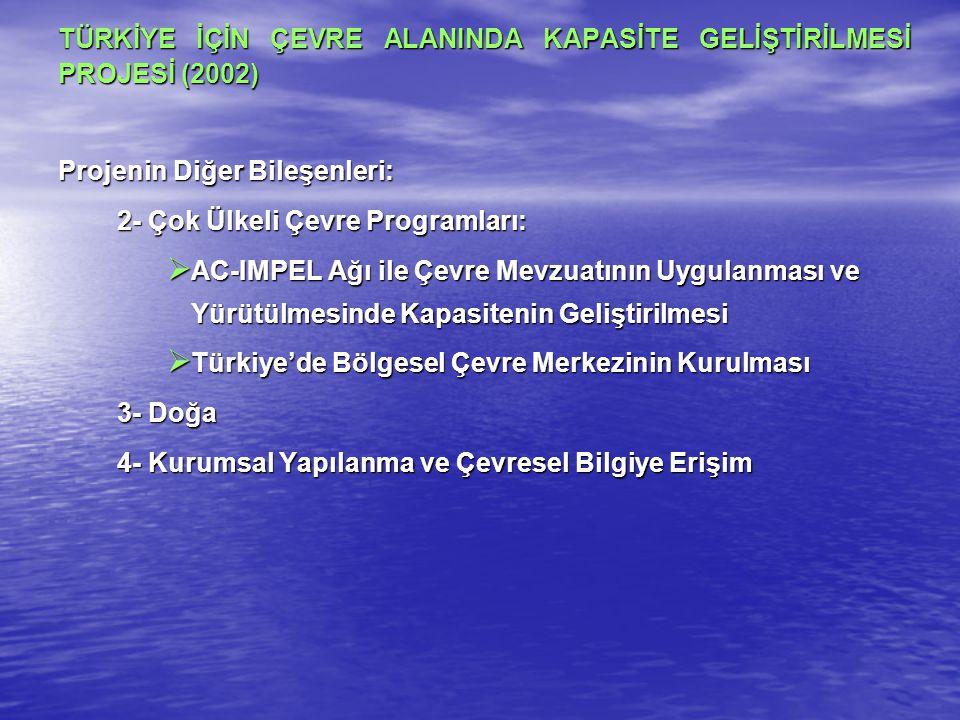 2003 MALİ İŞBİRLİĞİ - HAVA KALİTESİ, KİMYASALLAR VE ATIK YÖNETİMİ ALANINDA TÜRKİYE DESTEK PROJESİ Proje'nin bileşenleri Proje'nin bileşenleri;  Hava Kalitesi Sektörünün AB mevzuatına uyumlaştırılması ( 2 AB Direktifi )  Türkiye'de Atık Yönetimi Kapasitesinin Güçlendirilmesi ( 6 AB Direktifi )  Ulusal Kimyasallar Sektörünün AB Mevzuatına Uyumlaştırılması ( 2 AB Direktifi )