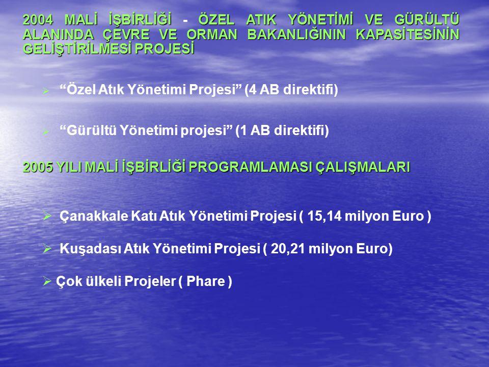 2006 YILI MALİ İŞBİRLİĞİ PROGRAMLAMASI ÇALIŞMALARI  Türkiye'de Çevresel Bilgi Değişim Ağının Kurulması Projesi ( 11,5 milyon Euro )  Nevşehir Atıksu Arıtımı Projesi ( 8,751 milyon Euro )  Tokat Atıksu Arıtımı Projesi ( 13,606 milyon Euro )  Amasya (16,8 m.