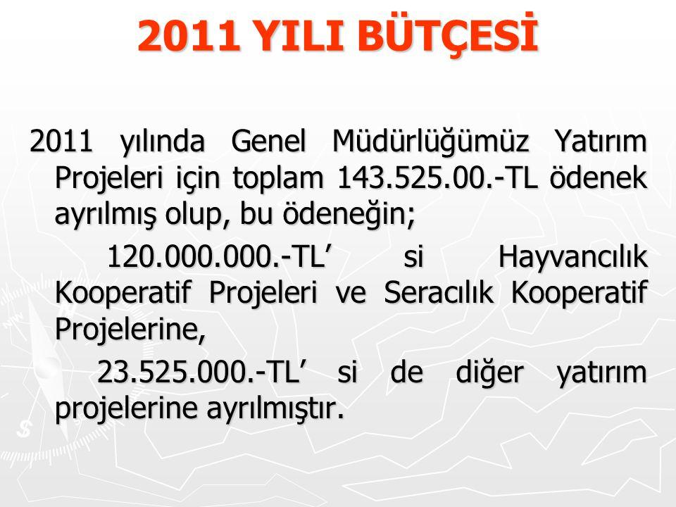 2011 YILI BÜTÇESİ 2011 yılında Genel Müdürlüğümüz Yatırım Projeleri için toplam 143.525.00.-TL ödenek ayrılmış olup, bu ödeneğin; 120.000.000.-TL' si