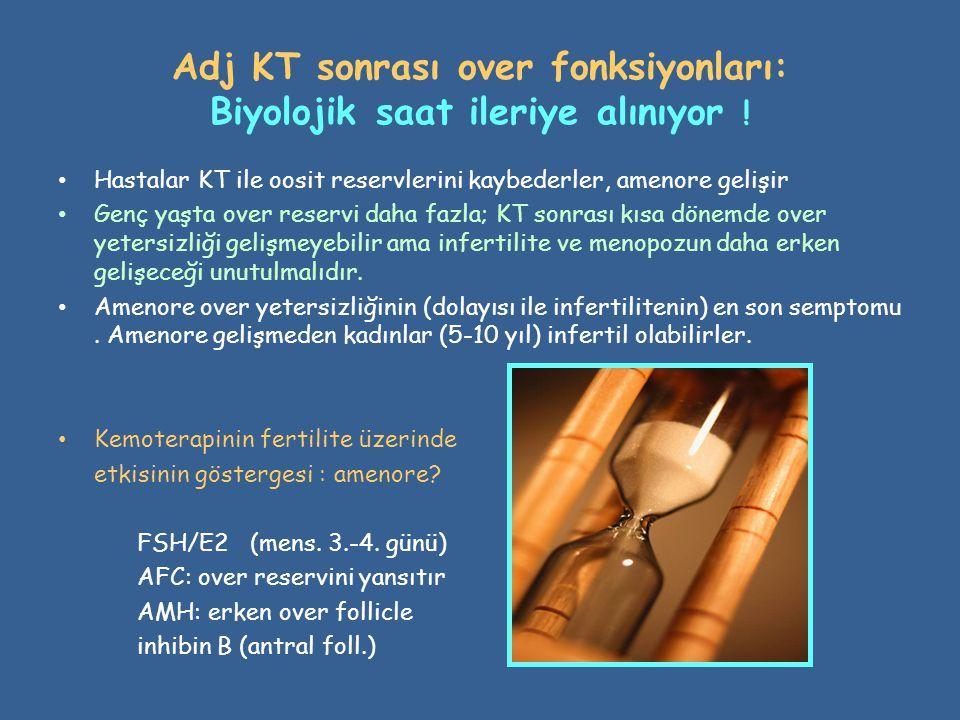 Adj KT sonrası over fonksiyonları: Biyolojik saat ileriye alınıyor ! • Hastalar KT ile oosit reservlerini kaybederler, amenore gelişir • Genç yaşta ov