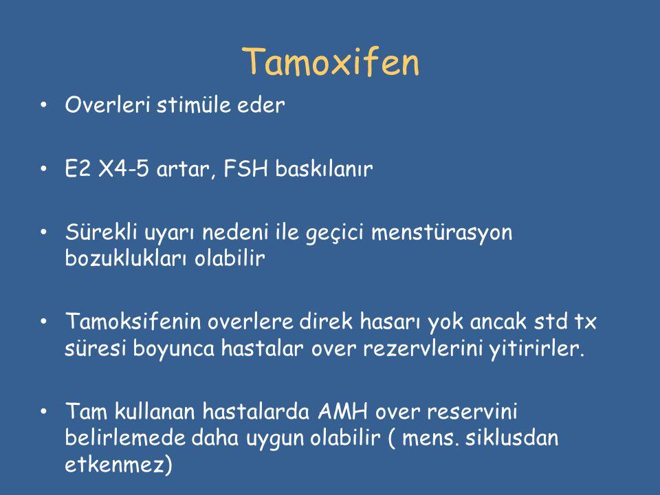 Tamoxifen • Overleri stimüle eder • E2 X4-5 artar, FSH baskılanır • Sürekli uyarı nedeni ile geçici menstürasyon bozuklukları olabilir • Tamoksifenin
