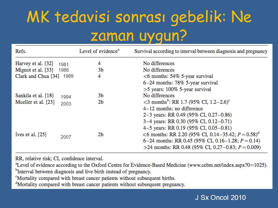 MK tedavisi sonrası gebelik: Ne zaman uygun? 1981 1986 1994 1989 2003 2007 J Sx Oncol 2010