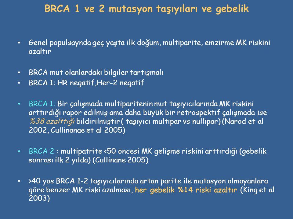 BRCA 1 ve 2 mutasyon taşıyıları ve gebelik • Genel populsaynda geç yaşta ilk doğum, multiparite, emzirme MK riskini azaltır • BRCA mut olanlardaki bil