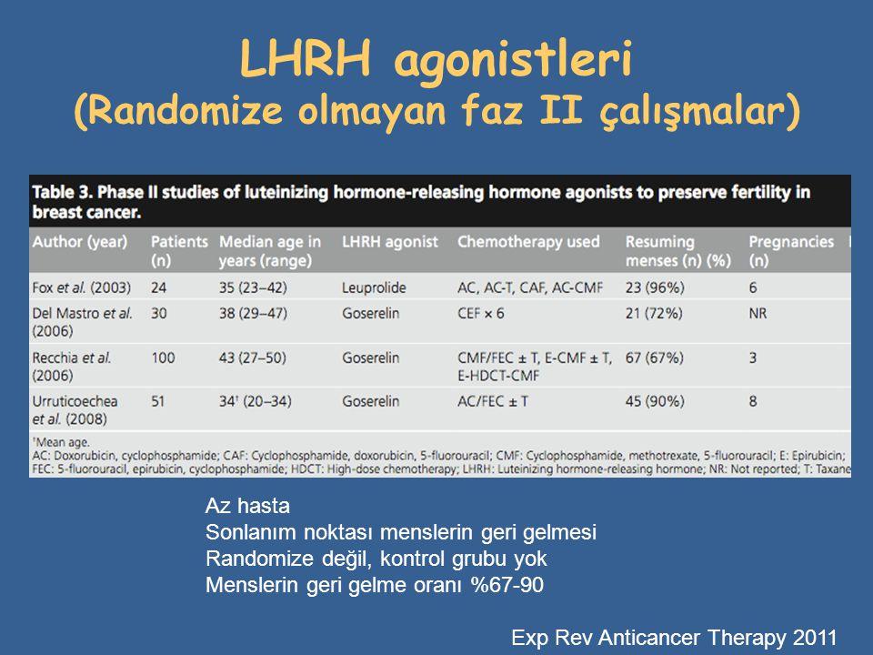 LHRH agonistleri (Randomize olmayan faz II çalışmalar) Az hasta Sonlanım noktası menslerin geri gelmesi Randomize değil, kontrol grubu yok Menslerin g