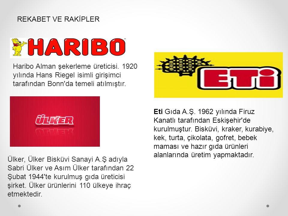 REKABET VE RAKİPLER Haribo Alman şekerleme üreticisi.