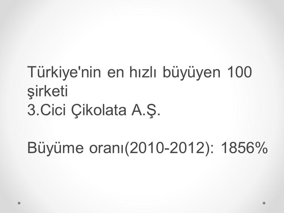 Türkiye nin en hızlı büyüyen 100 şirketi 3.Cici Çikolata A.Ş. Büyüme oranı(2010-2012): 1856%