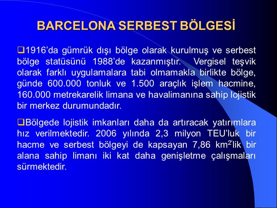 BARCELONA SERBEST BÖLGESİ  1916'da gümrük dışı bölge olarak kurulmuş ve serbest bölge statüsünü 1988'de kazanmıştır. Vergisel teşvik olarak farklı uy