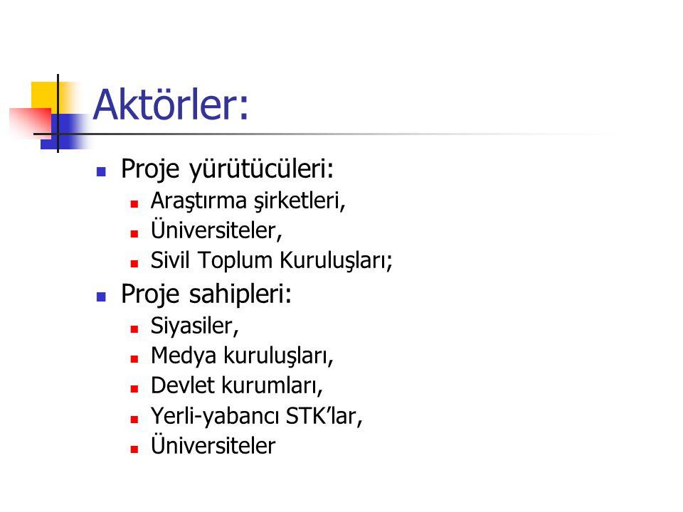 Aktörler:  Proje yürütücüleri:  Araştırma şirketleri,  Üniversiteler,  Sivil Toplum Kuruluşları;  Proje sahipleri:  Siyasiler,  Medya kuruluşla