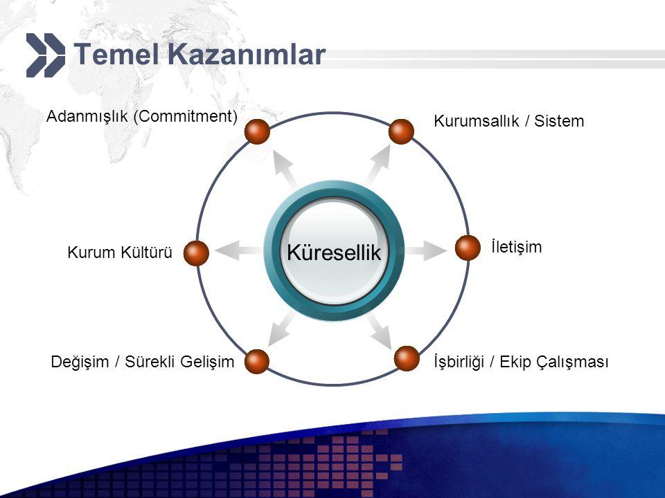 Temel Kazanımlar Küresellik Değişim / Sürekli Gelişim Kurum Kültürü Adanmışlık (Commitment) İletişim Kurumsallık / Sistem İşbirliği / Ekip Çalışması
