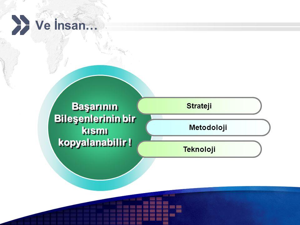 Ve İnsan… Strateji Metodoloji Teknoloji Başarının Bileşenlerinin bir kısmı kopyalanabilir !